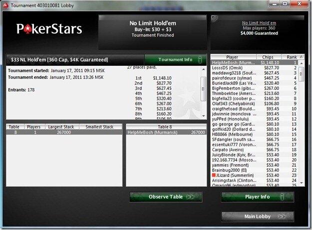 Покер онлайн 2011. Январь #1