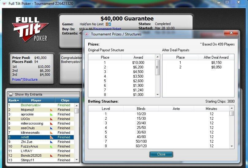 Покер онлайн 2011. Март — Апрель